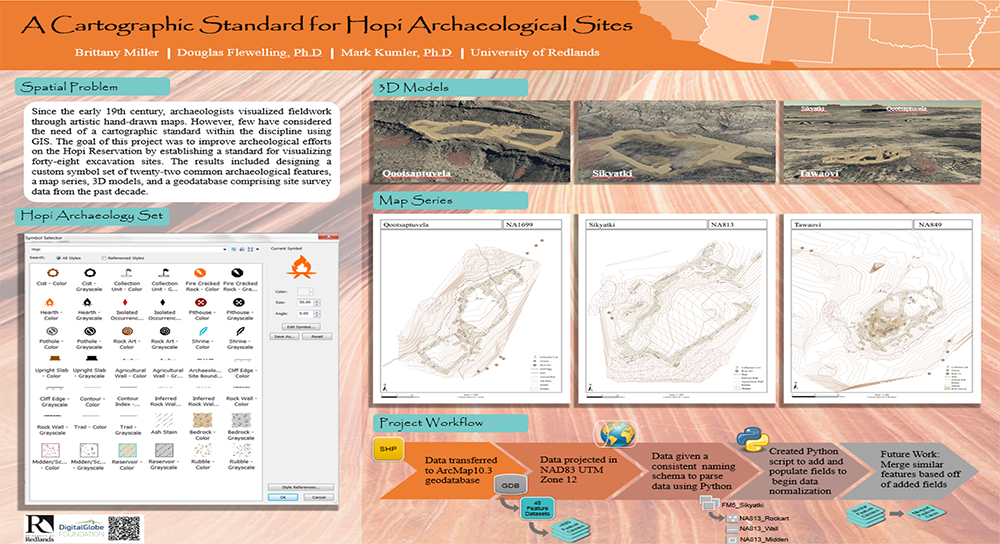 A Cartographic Standard for Hopi Archaeological Site.