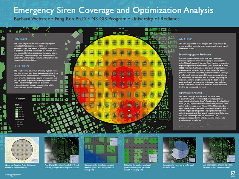 Emergency Siren Coverage and Optimization Analysis